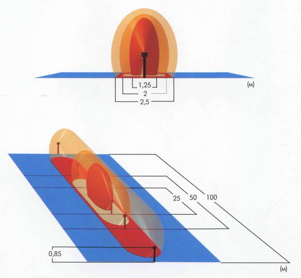 Схема линар